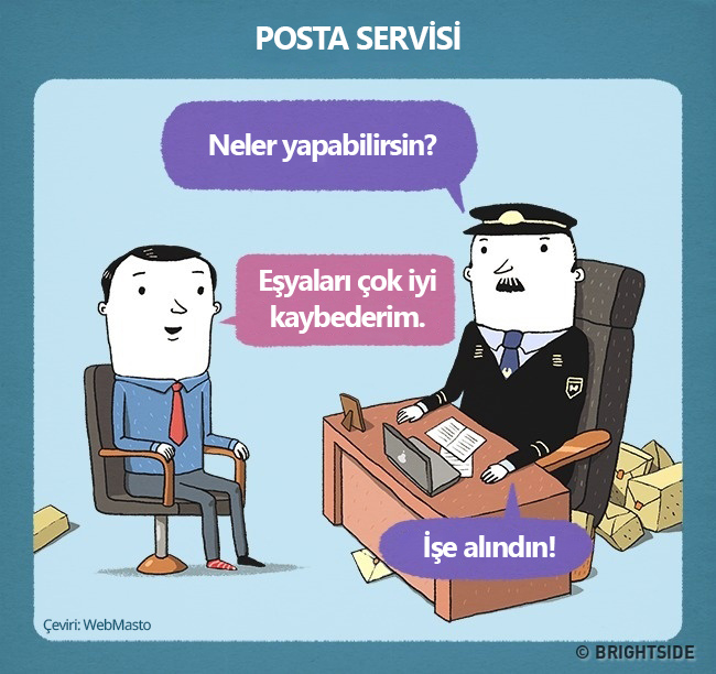 Posta Servisi