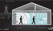 Wi-fi'ye Alternatif Bir Teknoloji: Li-fi