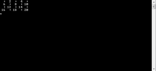 C'de iç içe 2 While Döngüsü ve örneği